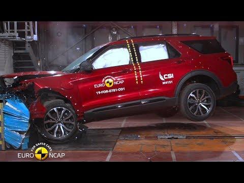 2020 Ford Explorer – Highest five-star crash test scores