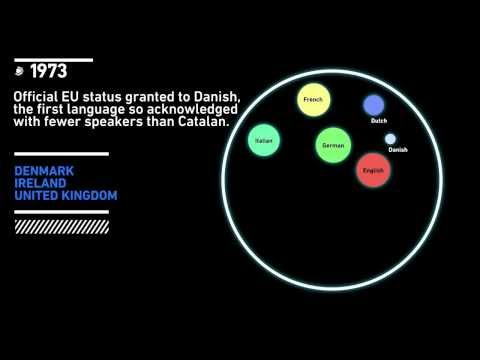 Catalan And The Official European Union Languages