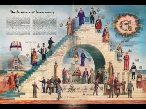 The Structure Of Freemasonry Poster Youtube