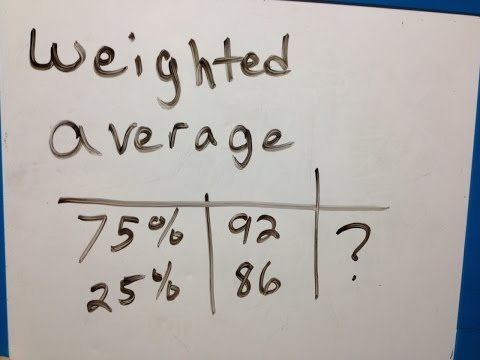 Math Lessons - How to Find Weighted Average