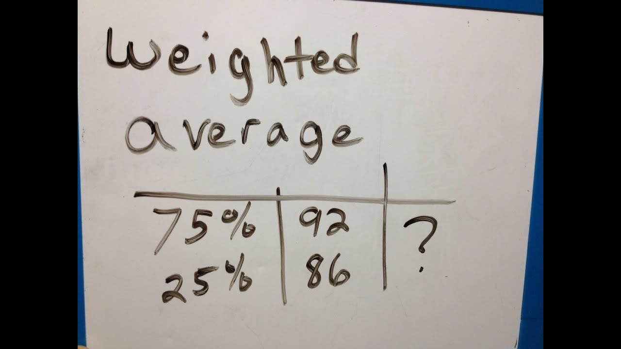 what is the average in math