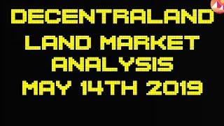 Decentraland Land Market Analysis   Predictions during the crazy Bitcoin bull run to $8k+?