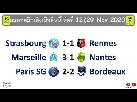 ผลบอลลีกเอิงล่าสุด นัดที่12 : ปารีสเจ๊าบอร์กโดซ์ มาร์กเซย์ขยี้น๊องต์ (29 Nov 2020)