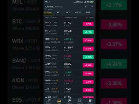 Пример как заработать на криптовалюте, прибыль за час на трейдинге, инвестиции в крипту онлайн