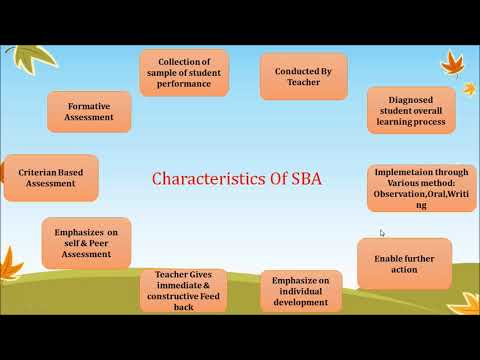School-Based Assessment (SBA)