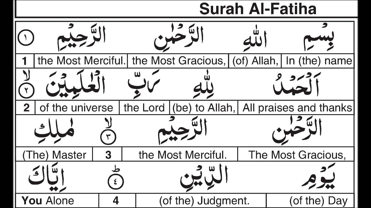 42 Meaning Of Word Surah
