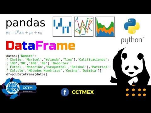 Pandas desde cero (Python): ¿Cómo hacer un Data frame? (Básico)
