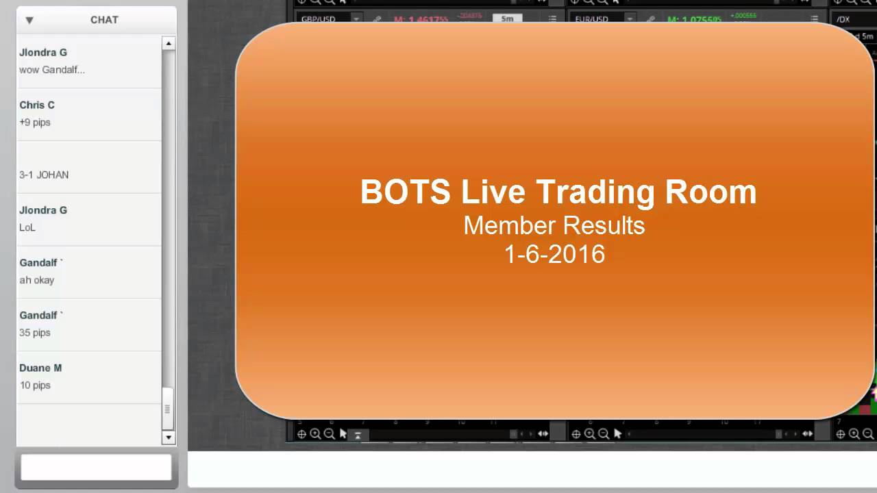 Watch live binary options trading