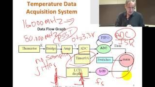 aLec40 Data Acquisition Example
