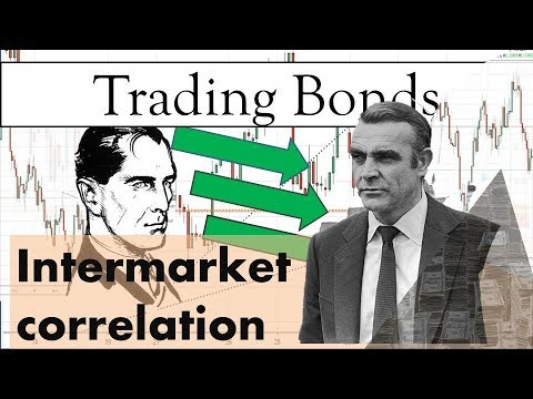 Trading Financial Markets with Bonds & Currency correlation