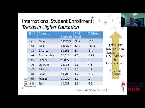 """""""International Student Recruitment: Trends, Politics, Challenges & Opportunities"""" with Aimee Gruber"""