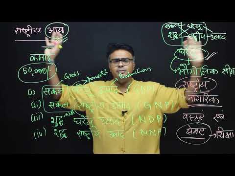 UPSC - Economics -  National Income (Hindi)