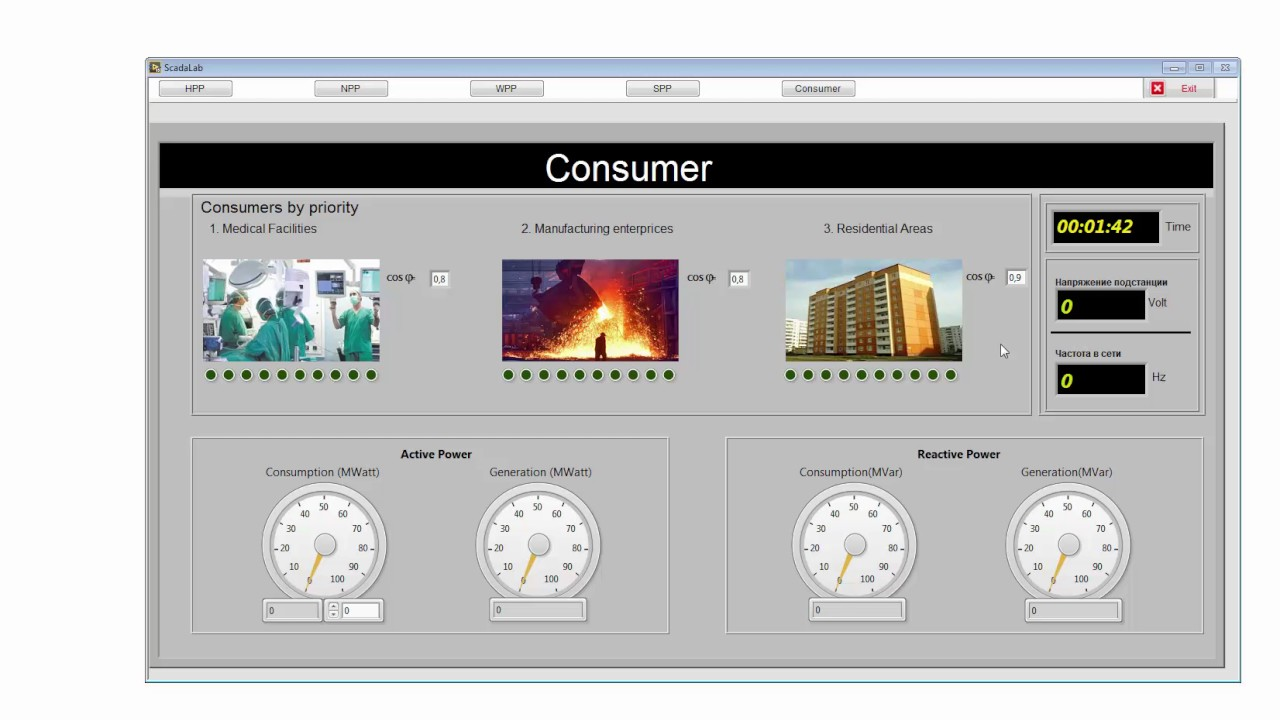 Electric Power Industry SCADA System  [Van Technologies LLC]
