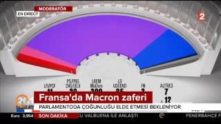 Fransa'da genel seçimler