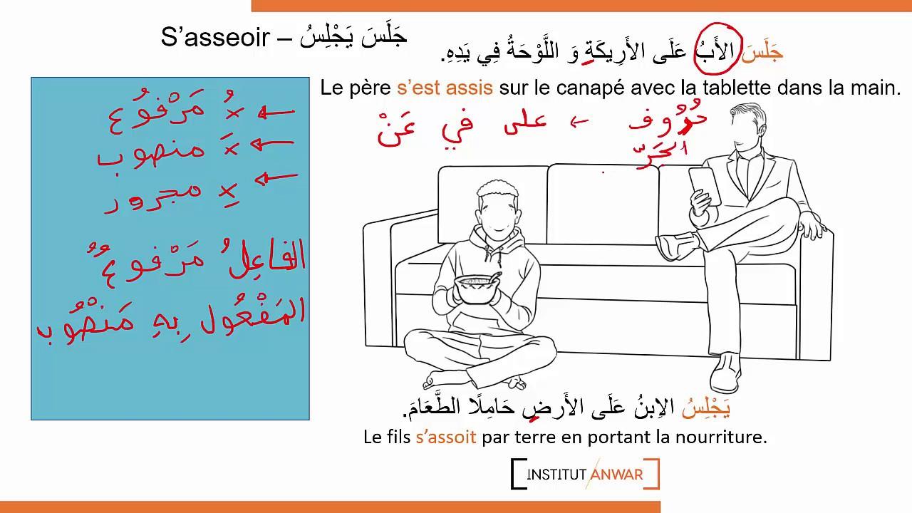 100 Verbes Arabes 5 S Asseoir En Arabe Youtube