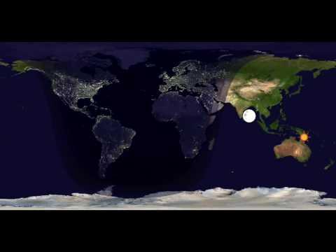 Sun Moon movements.