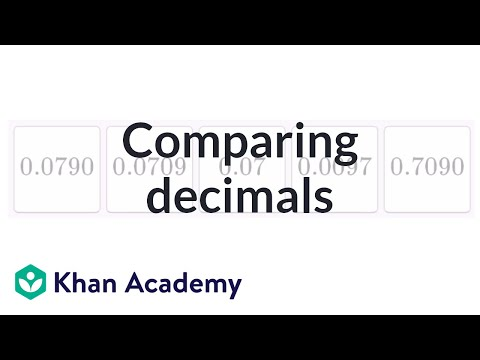 Comparing Decimals: Ordering From Least To Greatest | Decimals | Pre-Algebra | Khan Academy