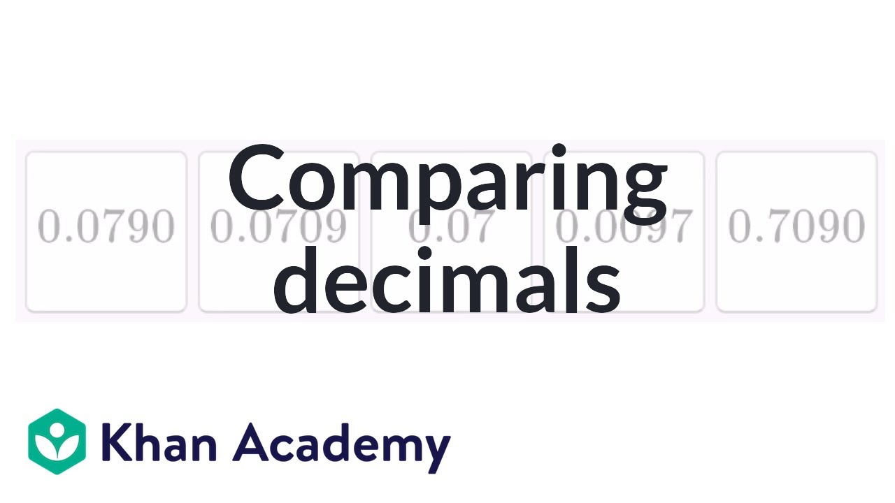 Comparing decimals: ordering from least to greatest