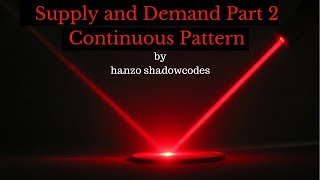 Tutorial Supply and Demand Part 2 Continuous Pattern