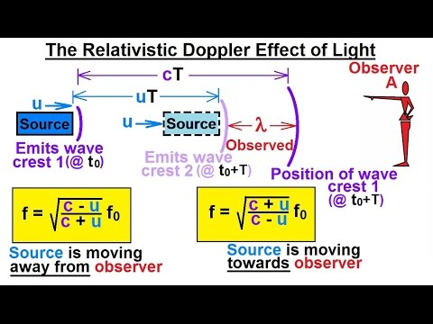 Physics - Special Relativity (26 of 43) The Relativistic Doppler Effect for Light