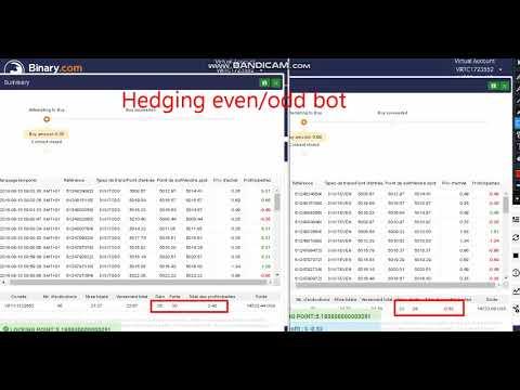 Possible to hedge a binary option