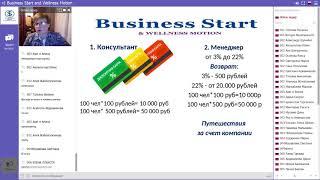 """""""Презентация Бизнес Старт"""" Наталья Суркова BS&WM"""