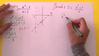 Asimptotlar Ve Grafik Şenol Hoca Matematik