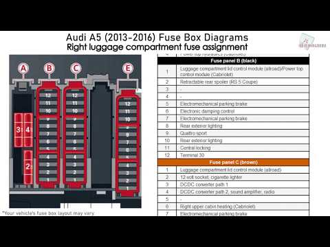 Audi Rs5 Fuse Box - Wiring Diagram All cross-private -  cross-private.huevoprint.it | Audi A5 Fuse Box Diagram |  | Huevoprint