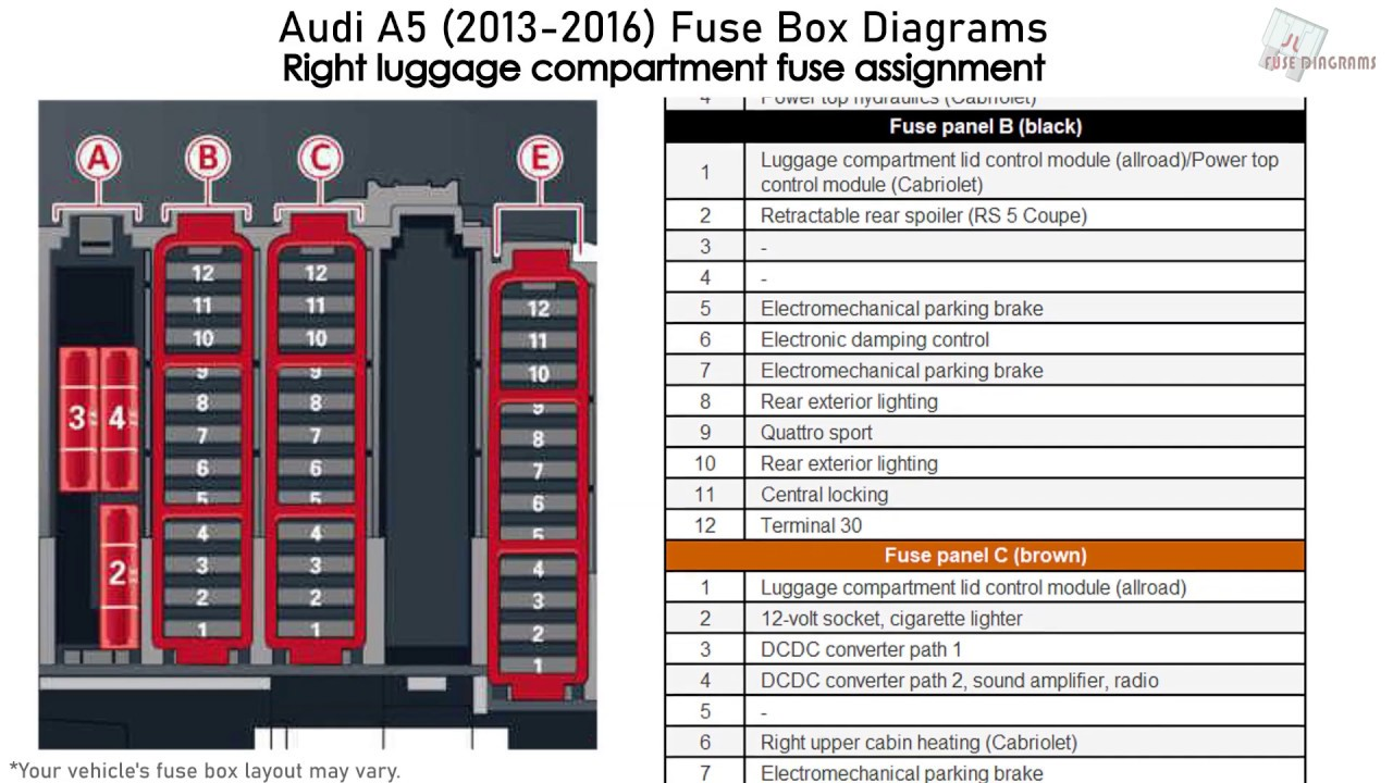 Audi A5 (2013-2016) Fuse Box Diagrams - YouTube | Audi Q5 Fuse Box Cigarette Lighter |  | YouTube