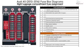 Audi A5 (2013-2016) Fuse Box Diagrams - YouTube | Audi A5 2009 Fuse Box |  | YouTube