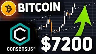 Биткоин 7200$ в Течение Нескольких Дней! Bitcoin Consensus 2019 Май Прогноз
