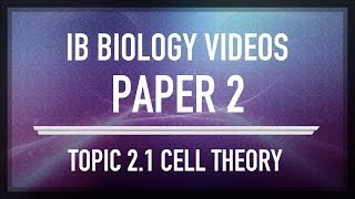 Cell Theory - IB SL Biology Past Exam Paper 2 Questions