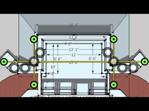 Cincinnati House - Creating a Layout - Part I