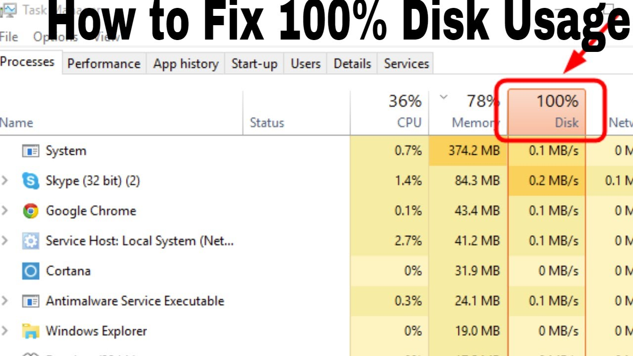 How to fixes 100% disk usage on Windows 10