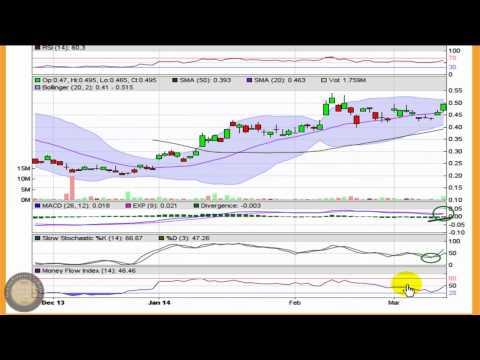 Perseus Mining Ltd PRU Uptrending Chart