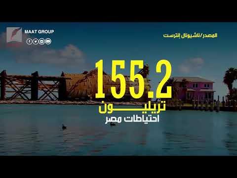 قريبا.. مصر من أكبر مصدري الغاز الطبيعي في العالم