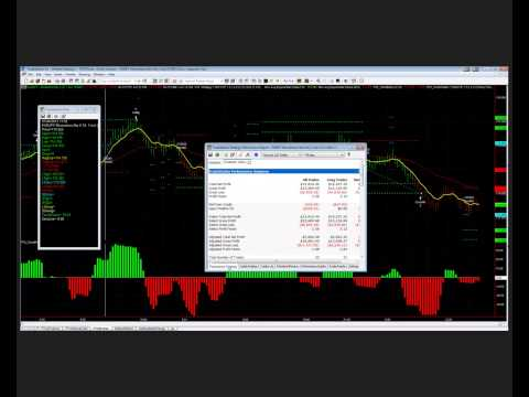 Insider Forex Tips -- Roadmap to Forex Trading Success [Premier Trader University]