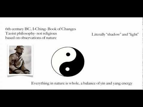 Yin and Yang Theory- A Simple Explanation