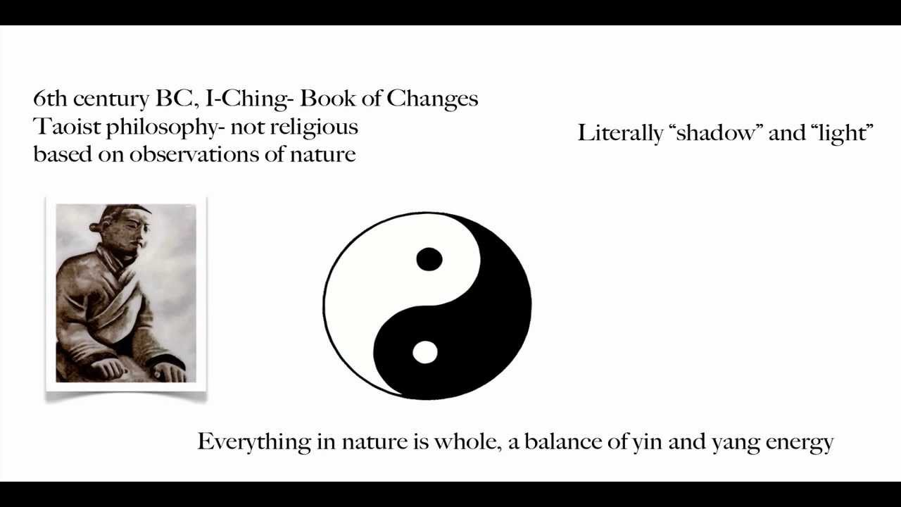 Yin And Yang Theory A Simple Explanation Youtube