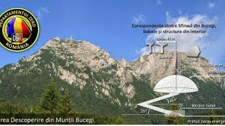 Das Geheimnis der Bucegi Berge [Fremde Technologie]