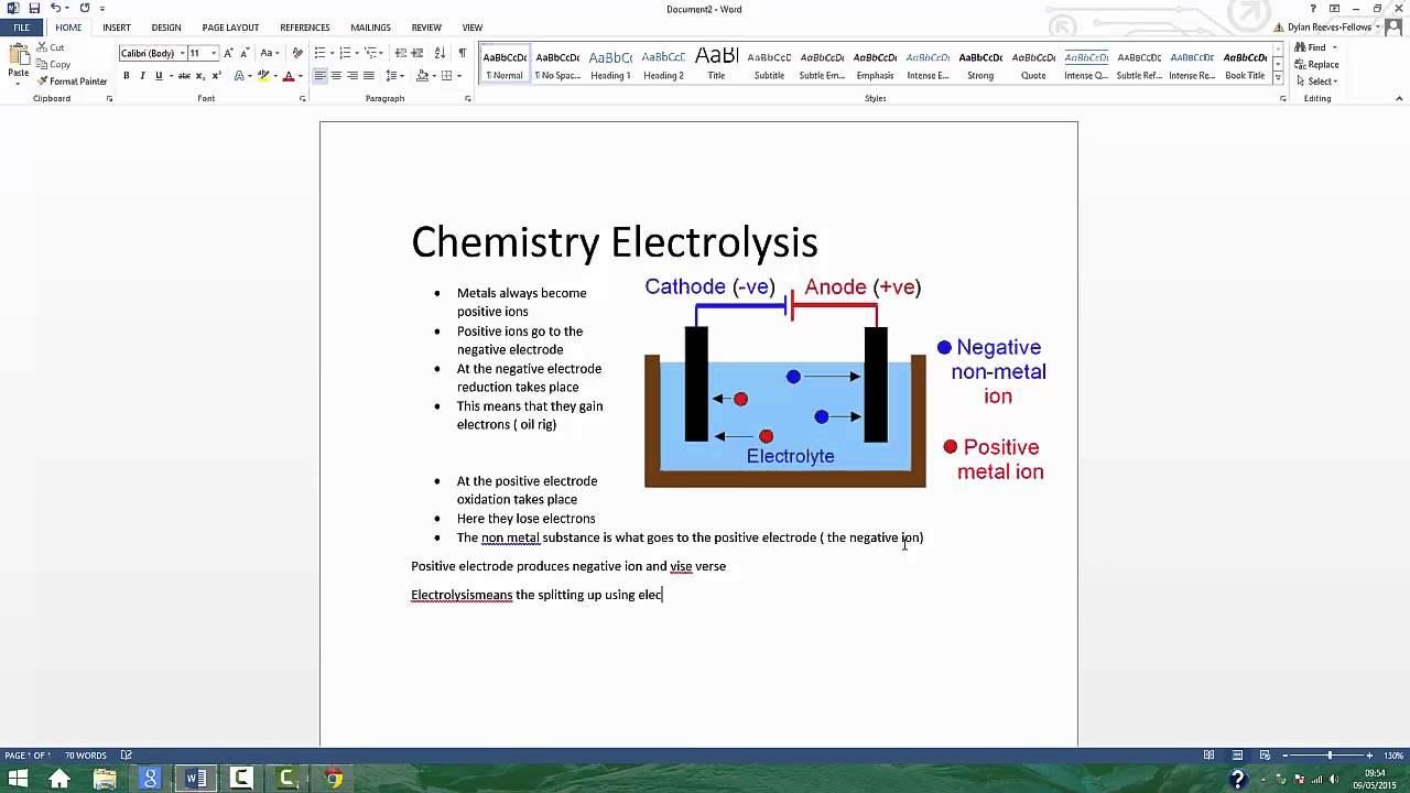 GCSE Chemistry Electrolysis C2-NEW MY GCSE SCIENCE - YouTube