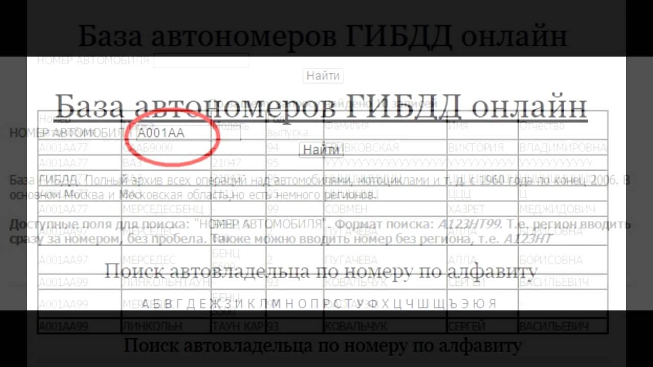 Полис ОСАГО за 1500 рублей - YouTube