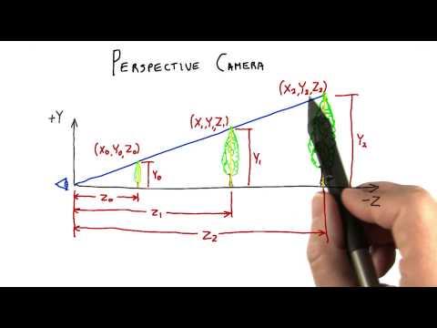 Perspective Camera - Interactive 3D Graphics