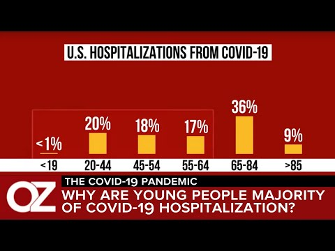 Why Are Young People Making Up The Majority Of The U.S. Hospitalizations?