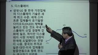 한국경제 파탄의 실체 (조동근 명지대교수) [비상국민회의 화요특강#3]