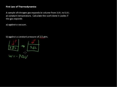 What is the First Law of Thermodynamics? - Chemistry Tips - YouTube