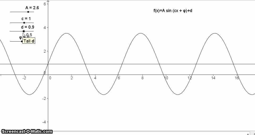 3 4    R2   harmoniske svingninger