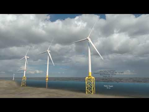Offshore Wind Turbine Evolution 1991 to 2024