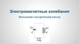 Колебания  - Свободные незатухающие электромагнитные колебания v1