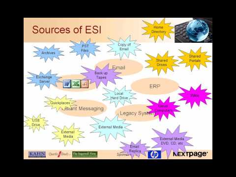 The ESI Data Map What Inside Counsel And Records Managers Need To - Ediscovery data map